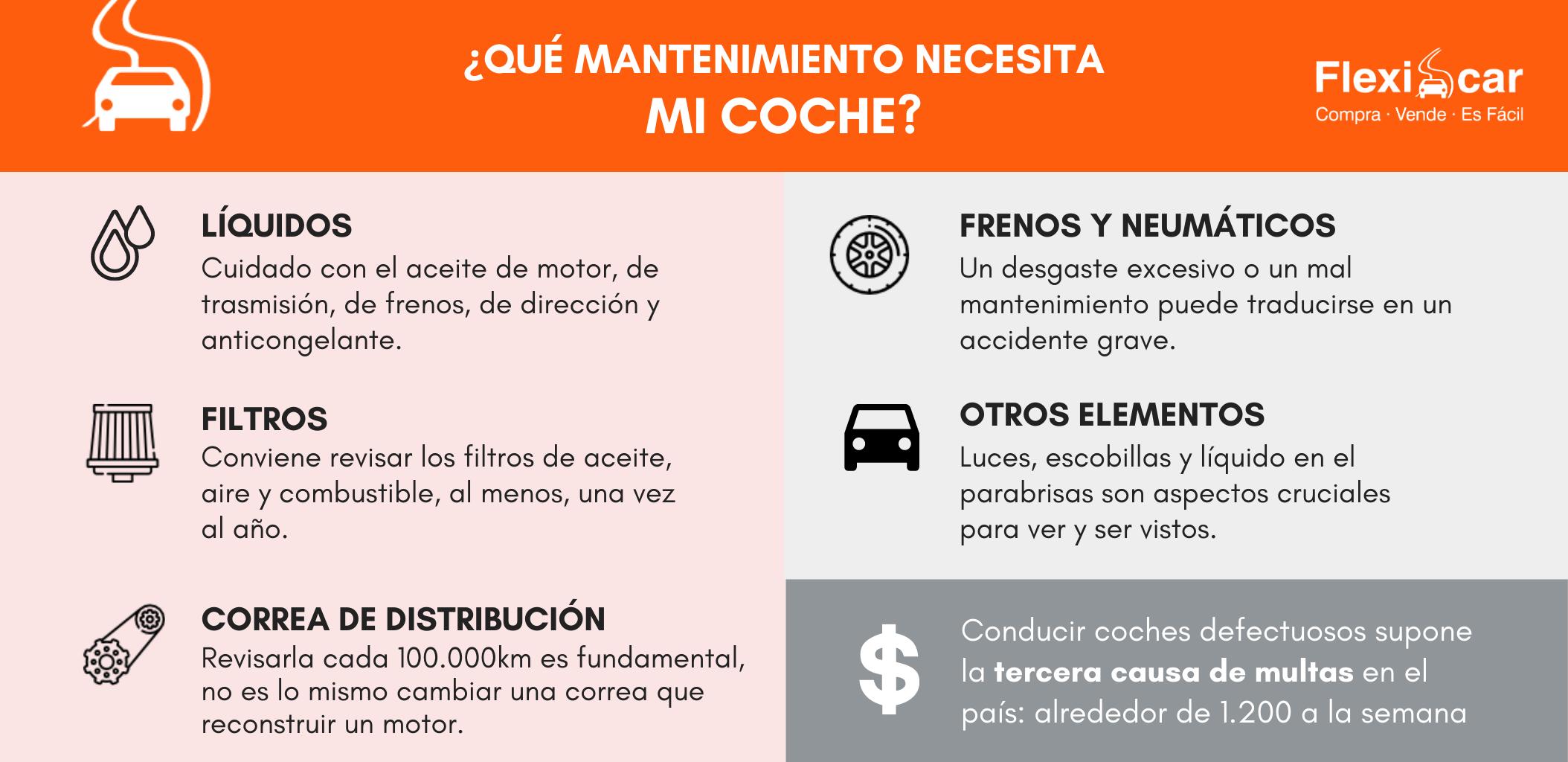 Infografía mantenimiento coche vehículo