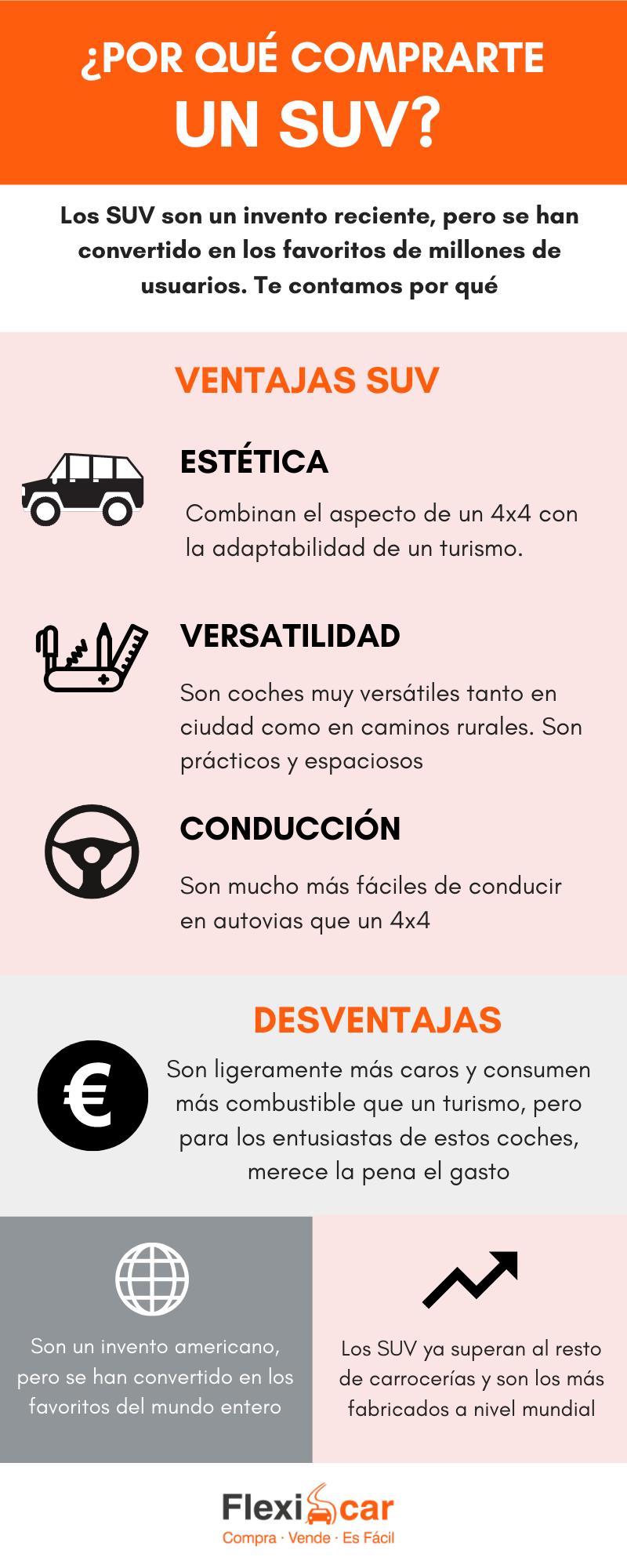 infografía que explica las ventajas de un coche tipo SUV